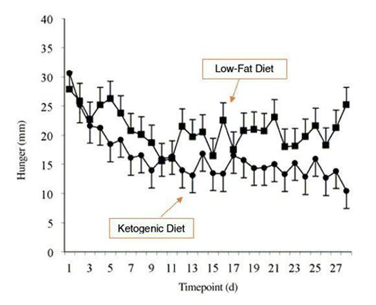 reason graph 2